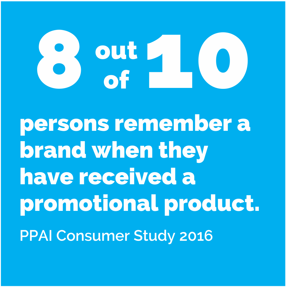 Did you know that promotional products are one of the most efficient marketing tool?